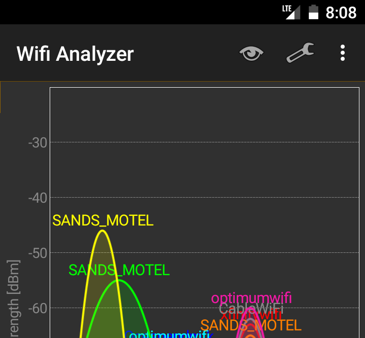 Motel & Hotel WiFi Systems